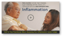 Monitoring Inflammation - Biotics Research